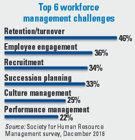 Top 6 workforce management challenges