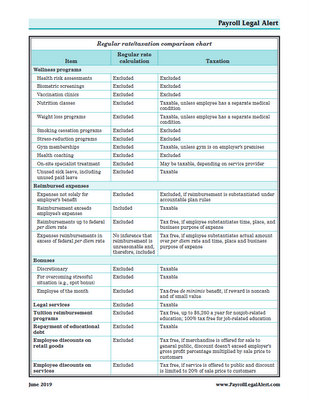 Regular rate/taxation comparison chart