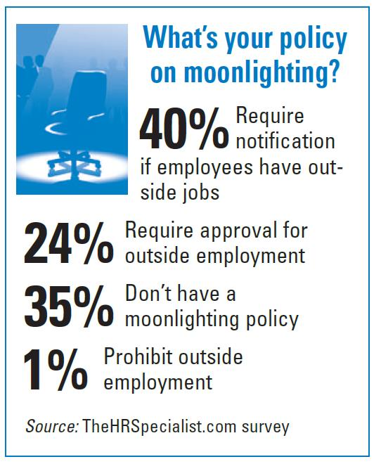 Big Overtime Changes Will Shine a Light on Your Moonlighting ...