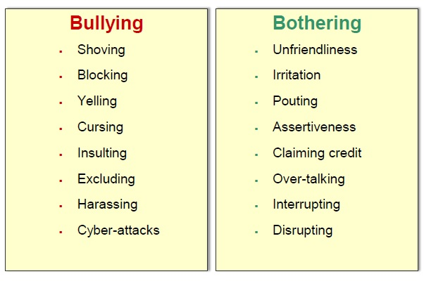an overview of the causes types and prevention of bullying Bullying statistics & information bullying statistics & information bullying anti-bullying there are two types of kids who are more likely to bully others: guide to bullying prevention.