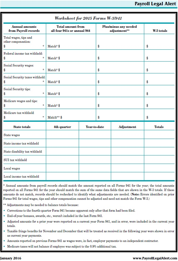 Download this worksheet for 2015 Forms W-3/941 — Business ...