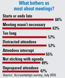 What bothers us most about meetings?