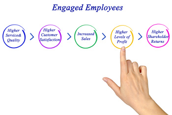 Employees engaged? Take a quick pulse