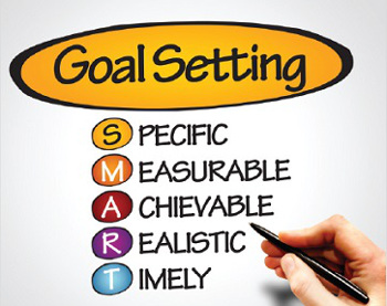 How to set and measure performance goals