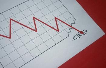low productivity graph