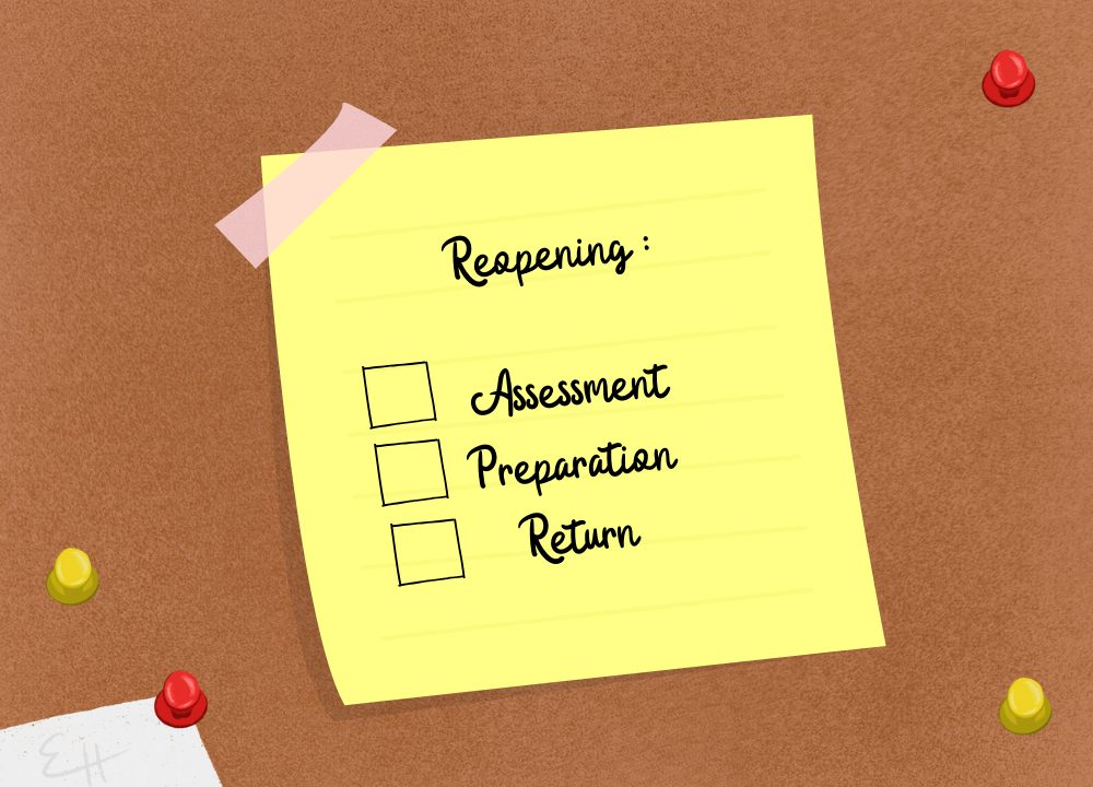 free reopening checklist