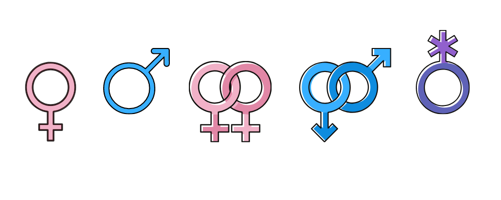 gender signs lgbtq