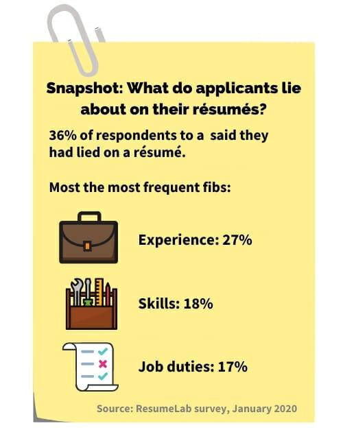 recruiting and hiring snapshot