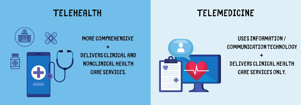 open enrollment 556x400 telehealth telemedicine