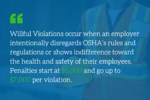 Understanding Willful violations under OSHA's General Duty Clause