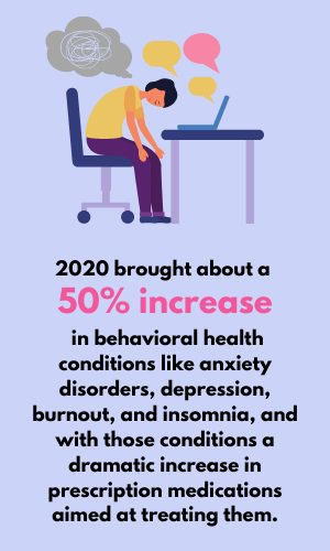 behavioral health conditions stats 200x500