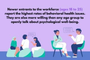 Ensure your organization offers quality mental healthcare
